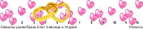 http://flines.ru/timelines/1408989.jpg