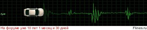 http://flines.ru/timelines/1435428.jpg