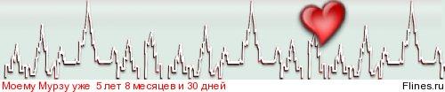 http://flines.ru/timelines/729636.jpg